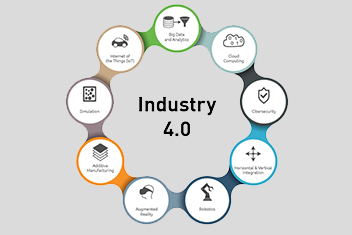 Industry 4.0 Engineering Solutions